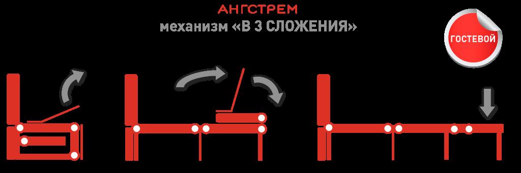 МЕХАНИЗМ-В-3-СЛОЖЕНИЯ.png